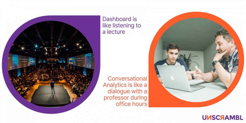 Unscrambl   Dashboard VS Conversational Analytics
