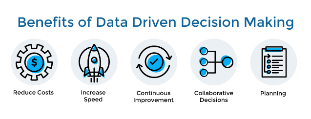 https://www.plutora.com/blog/data-driven-decision-making