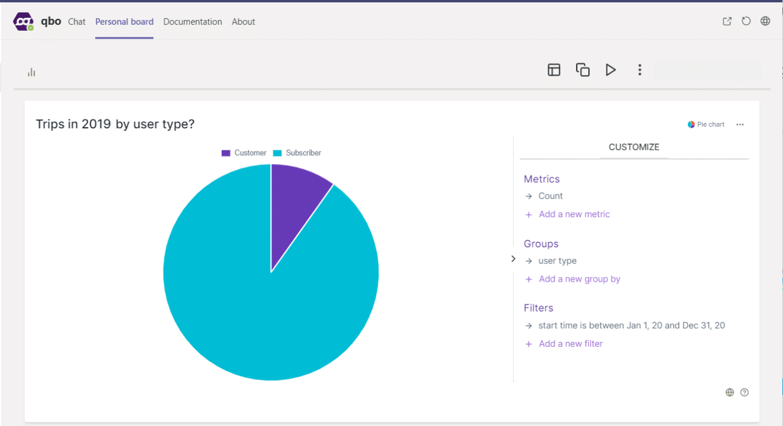 QBO BI Best Tool in Microsoft Teams