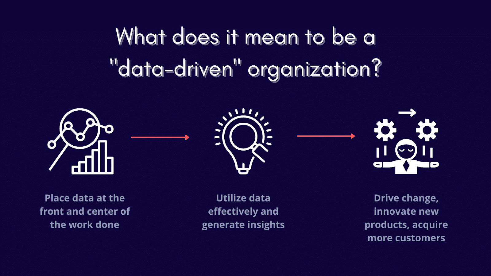 Data Driven Organization with QBO